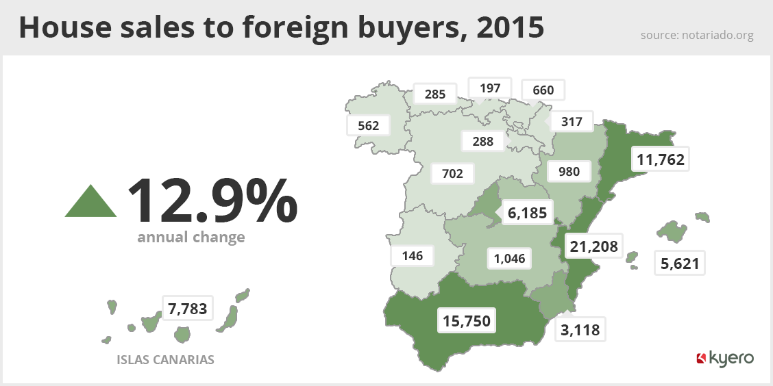 House sales to foreign buyers, 2015